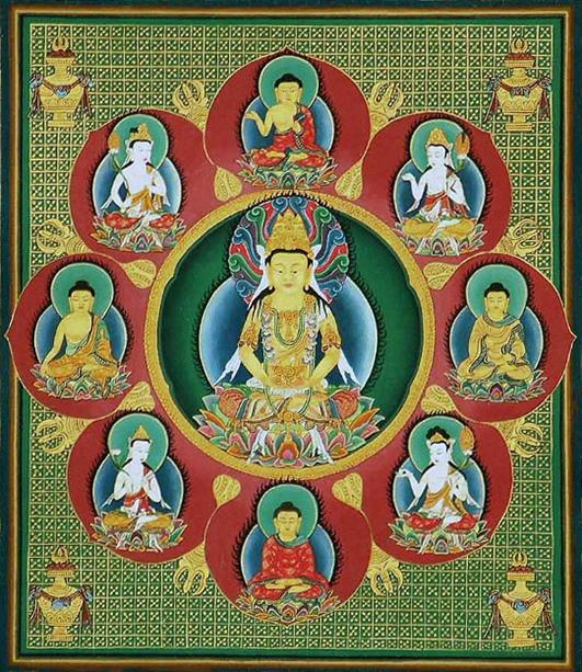 buddismen
